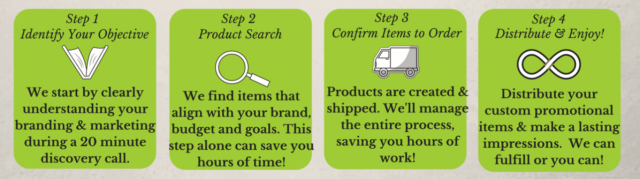 Easy to order Promotional products